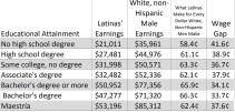 Datos del Censo 2014