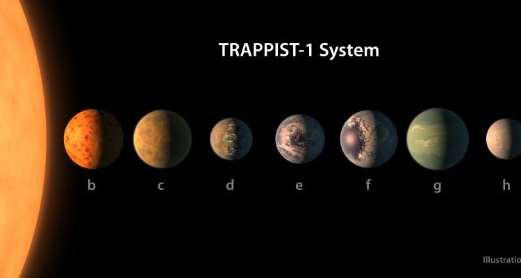 ¿Qué sigue después de encontrar un vecindario de planetas habitables?