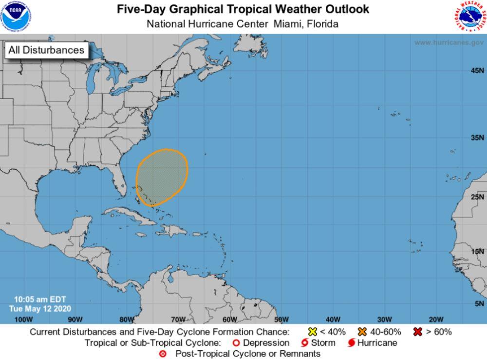 Amenaza Florida