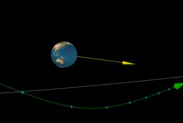 VIDEO: Asteroide tendrá 'encuentro extremadamente cercano' con la Tierra