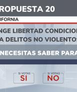 propuesta 20 california