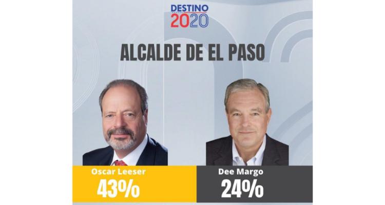 ¿El Paso ya cuenta con nuevo alcalde?