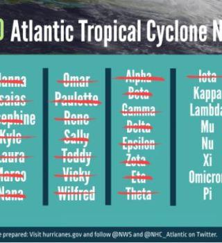 La temporada de huracanes llegó a su fin y batió récords, como predijeron expertos