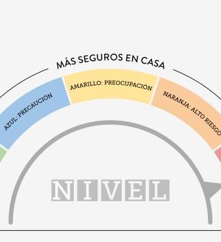 ¿En qué nivel se encuentra tu condado según el indicador de coronavirus?