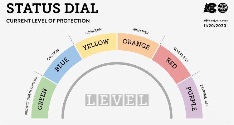 Nuevas restricciones de nivel rojo en el indicador de COVID-19
