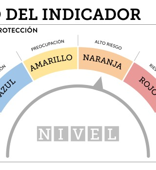 Todo lo que necesitas saber sobre el Nivel Naranja en el indicador de COVID-19 de Colorado